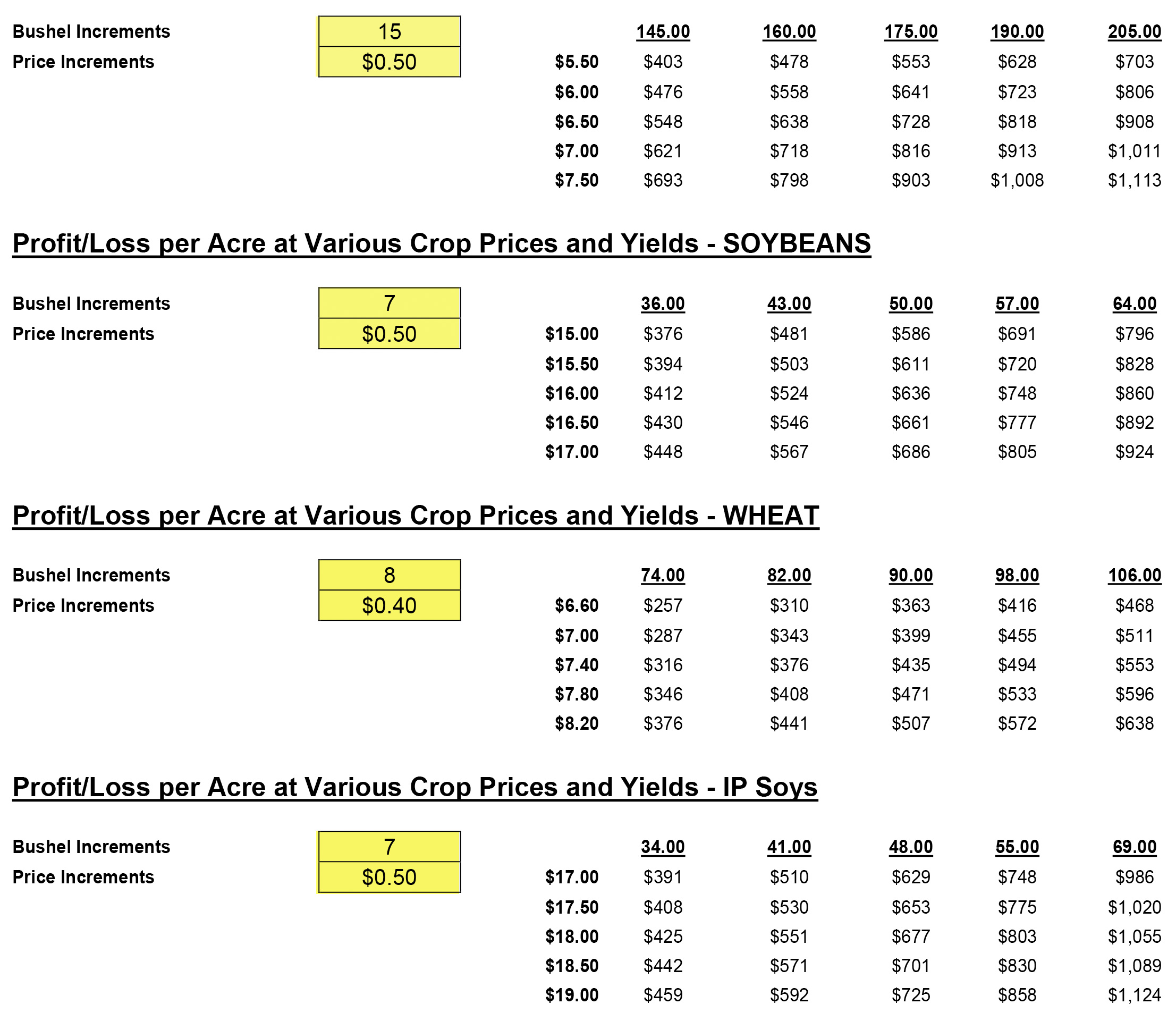 WHAT-SHOULD-I-PLANT-v1-chart-2.jpg